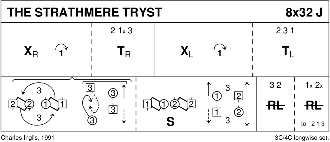 Strathmere Tryst Keith Rose's Diagram