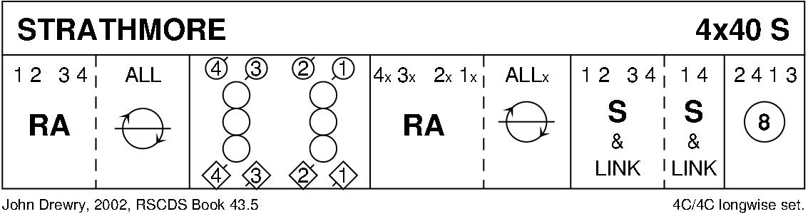 Strathmore Keith Rose's Diagram