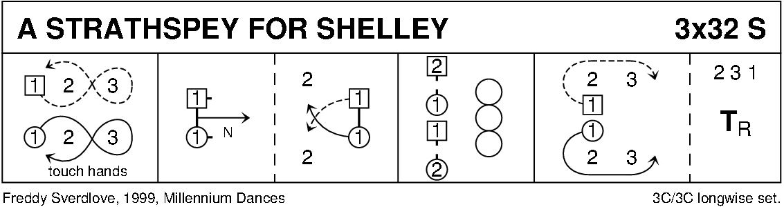 A Strathspey For Shelley Keith Rose's Diagram