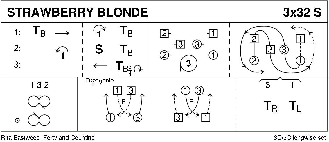 Strawberry Blonde Keith Rose's Diagram