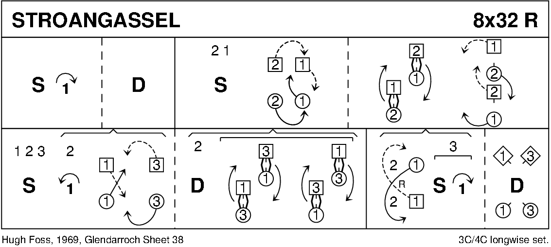 Stroangassel Keith Rose's Diagram