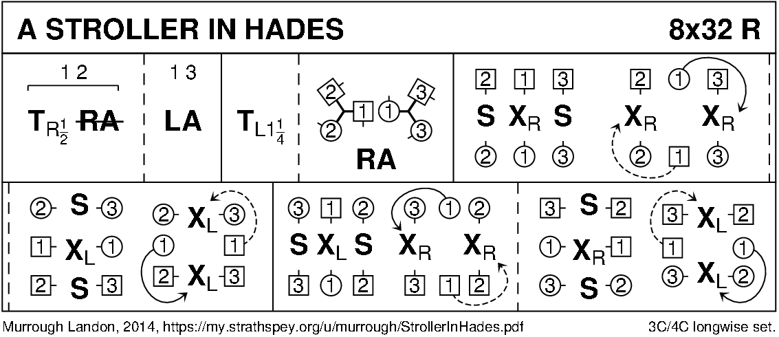 A Stroller In Hades Keith Rose's Diagram