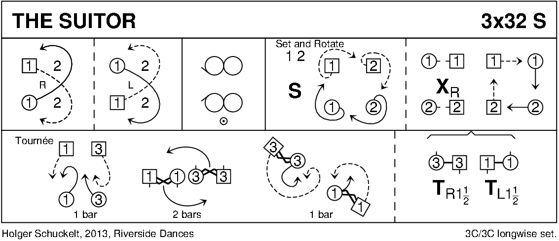 The Suitor Keith Rose's Diagram