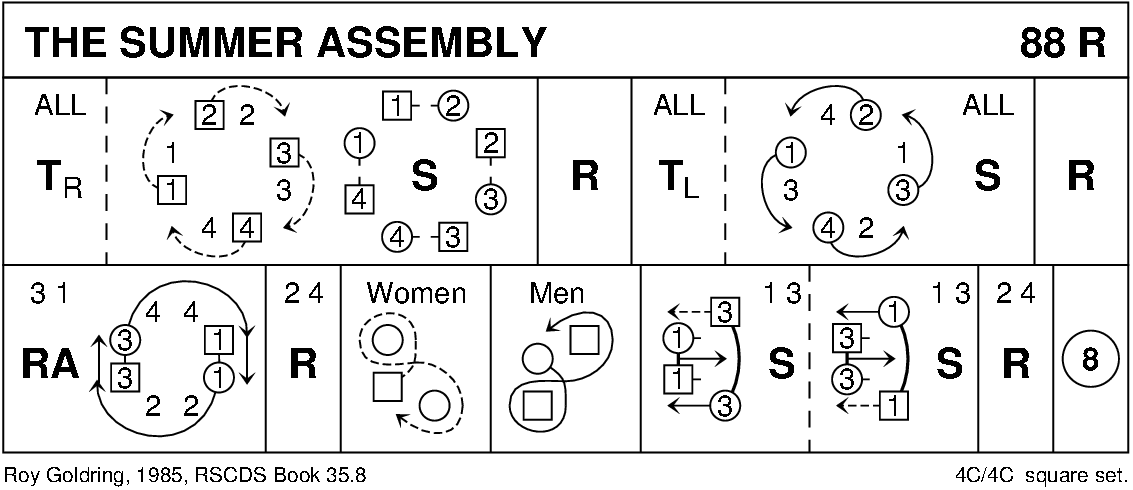 The Summer Assembly Keith Rose's Diagram