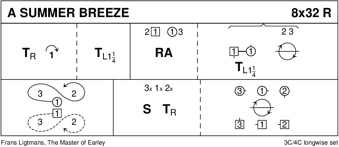 Summer Breeze Keith Rose's Diagram