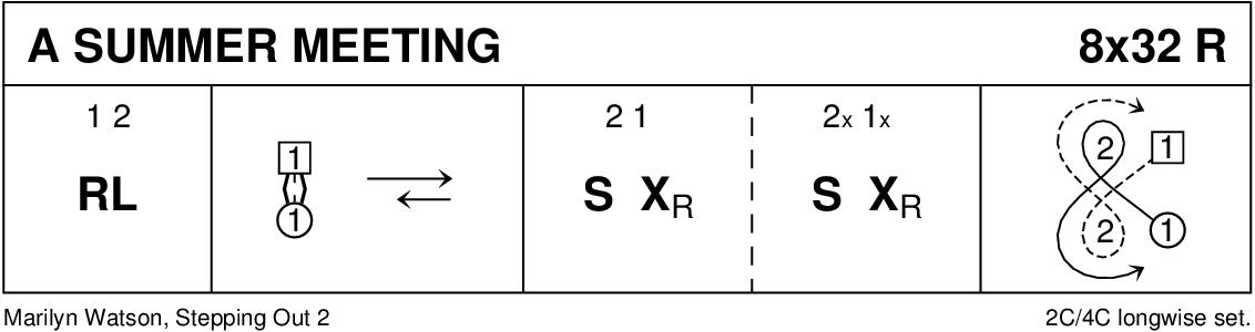 A Summer Meeting (Watson) Keith Rose's Diagram