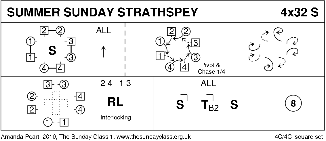 Summer Sunday Strathspey Keith Rose's Diagram