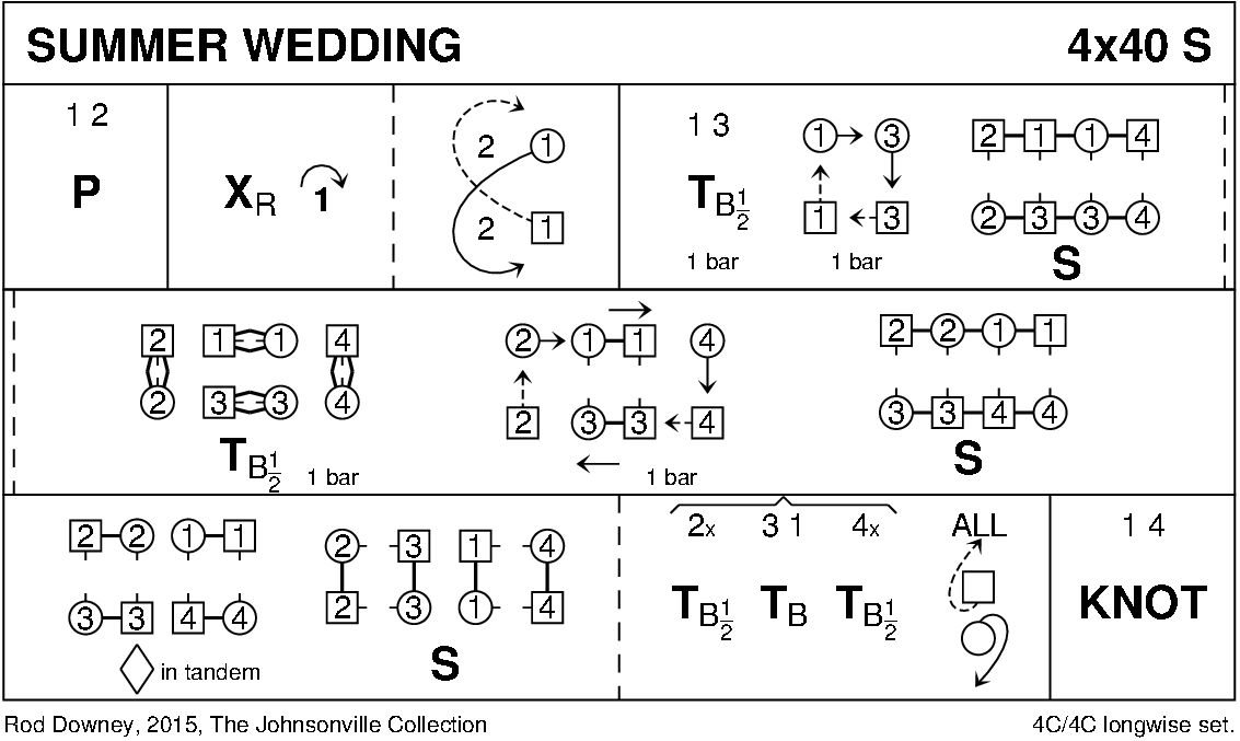 Summer Wedding Keith Rose's Diagram
