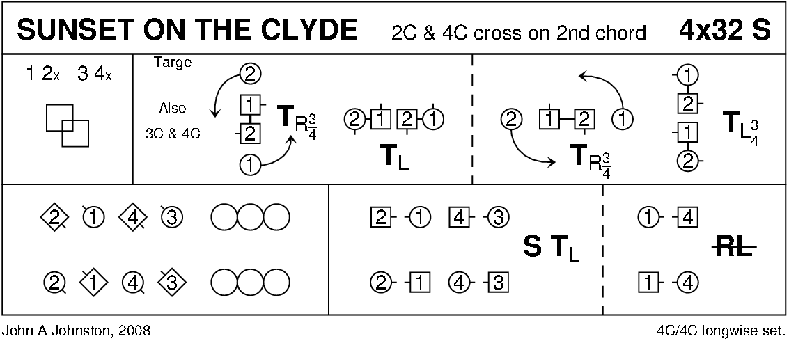 Sunset On The Clyde Keith Rose's Diagram