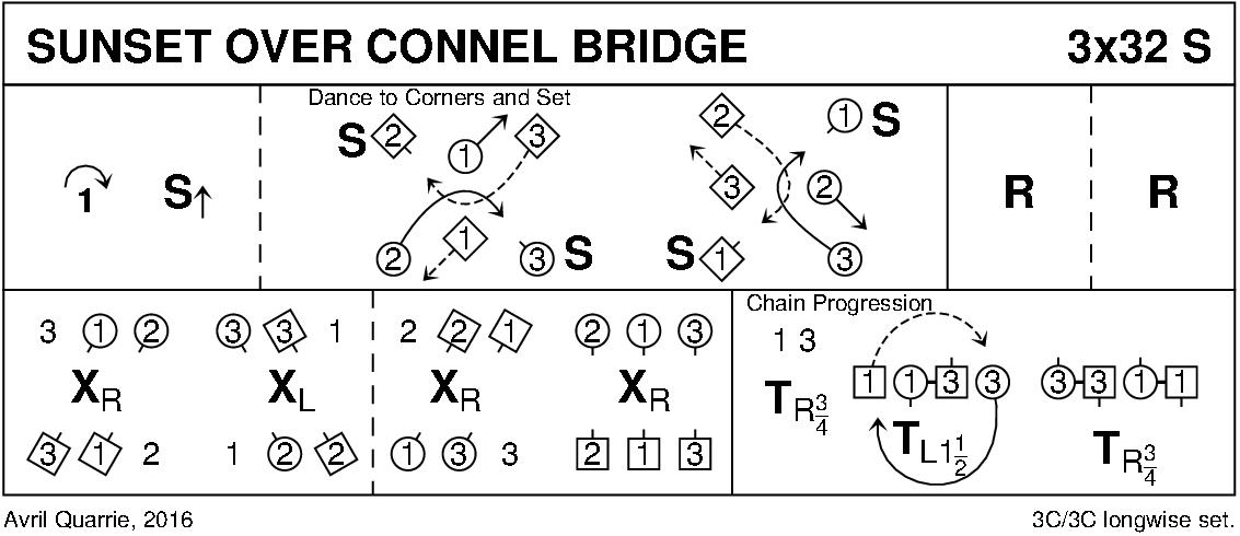 Sunset Over Connel Bridge Keith Rose's Diagram