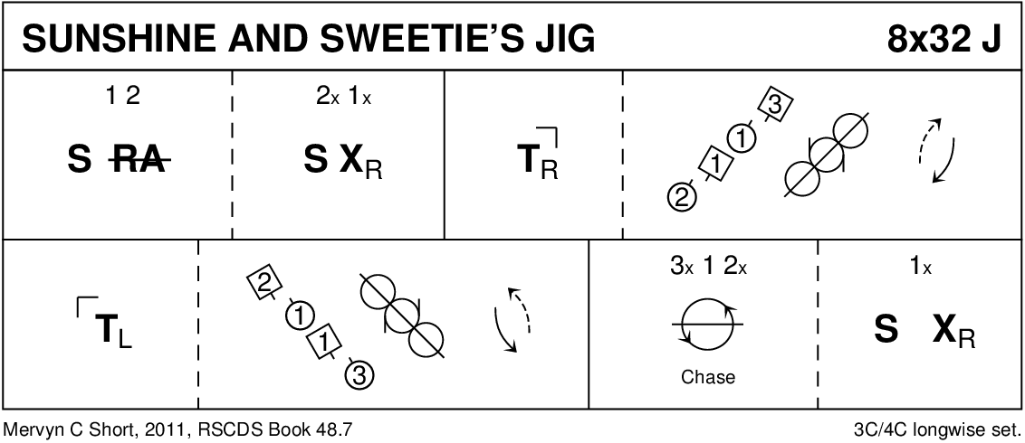 Sunshine And Sweeties Jig Keith Rose's Diagram