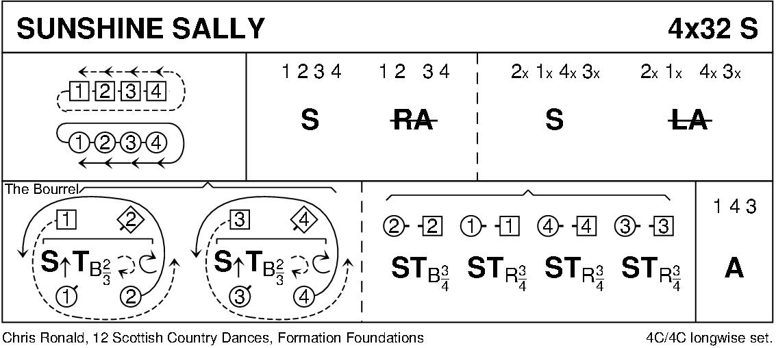 Sunshine Sally Keith Rose's Diagram