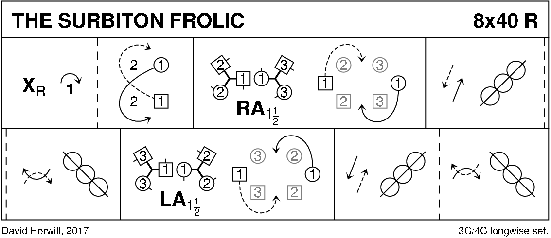 The Surbiton Frolic Keith Rose's Diagram