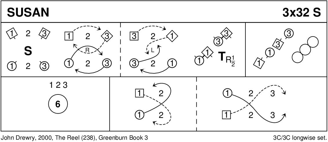 Susan Keith Rose's Diagram