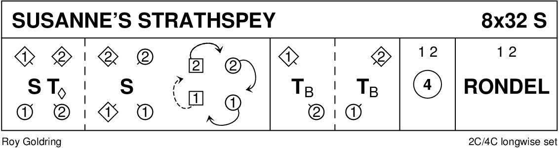 Susanne's Strathspey Keith Rose's Diagram