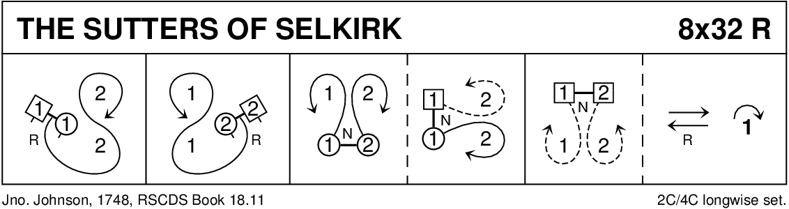 The Sutters Of Selkirk Keith Rose's Diagram