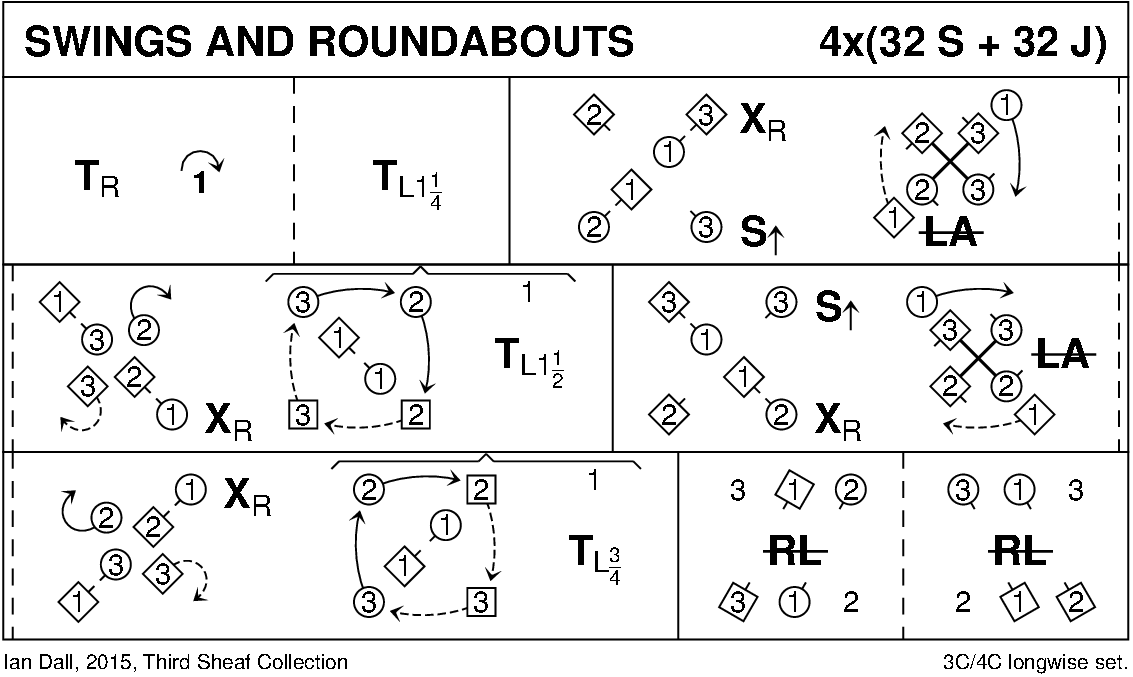 Swings And Roundabouts Keith Rose's Diagram