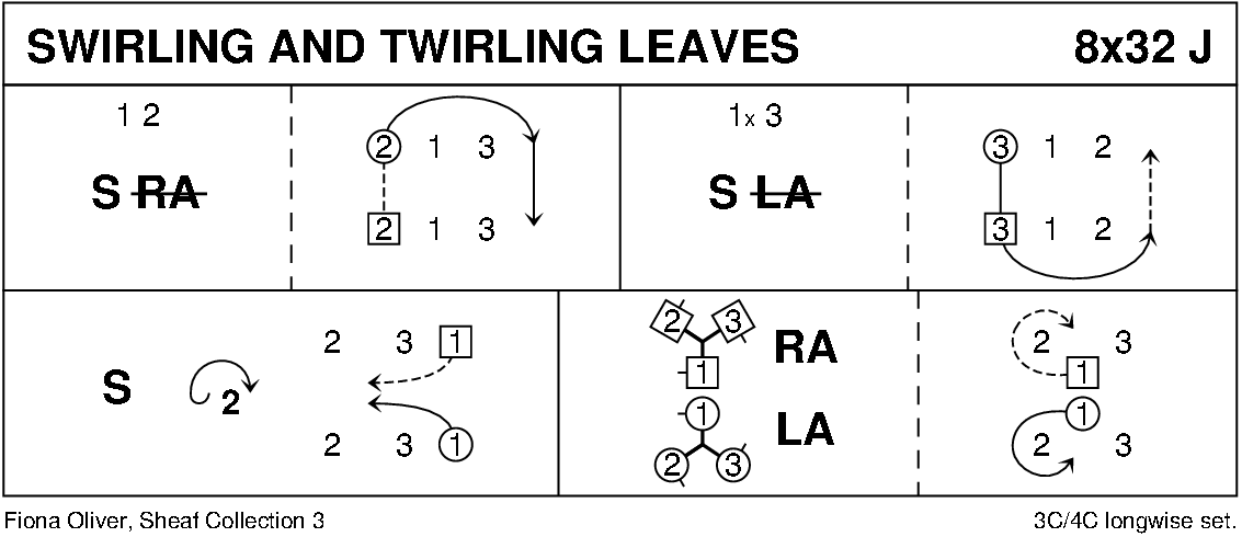 Swirling And Twirling Leaves Keith Rose's Diagram