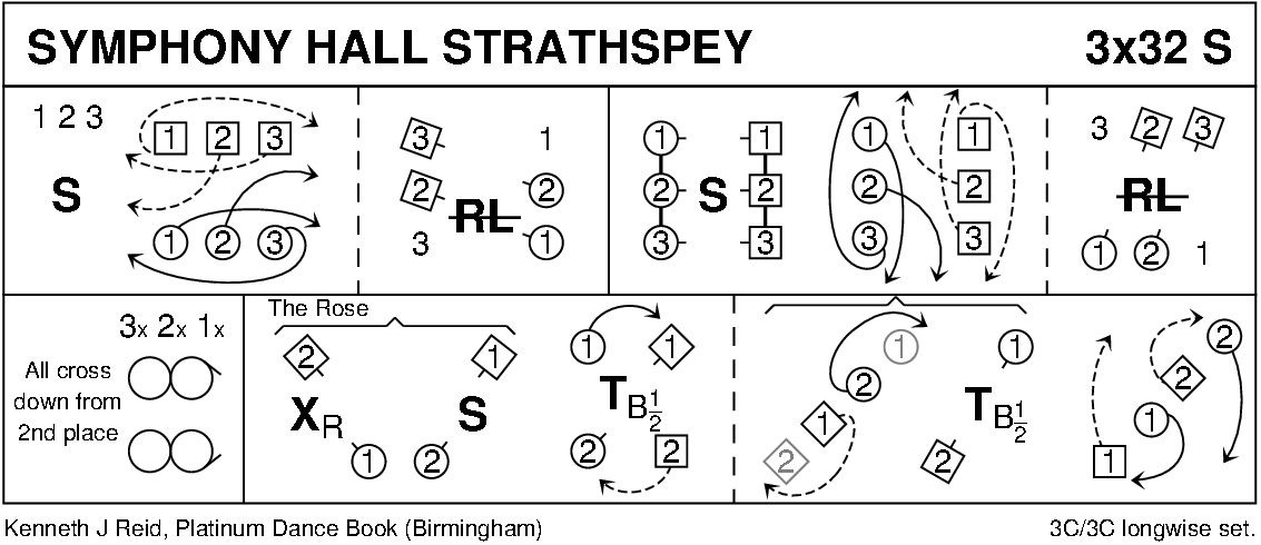 Symphony Hall Strathspey Keith Rose's Diagram