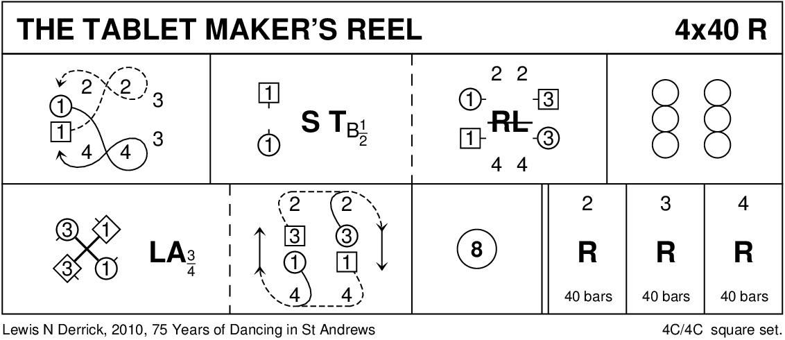 The Tablet Maker's Reel Keith Rose's Diagram