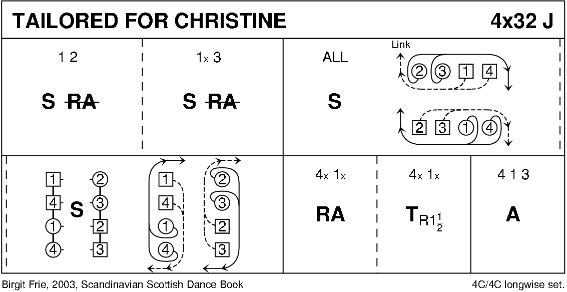 Tailored For Christine Keith Rose's Diagram
