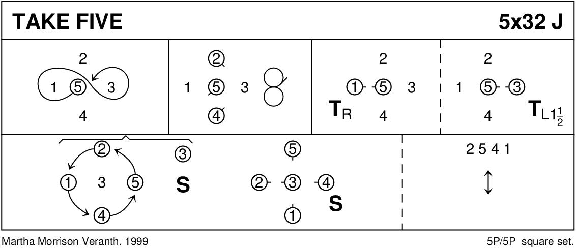 Take Five Keith Rose's Diagram