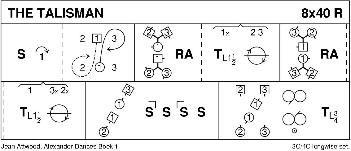 The Talisman Keith Rose's Diagram