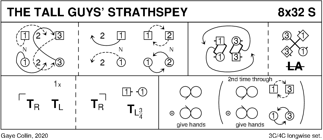The Tall Guys' Strathspey Keith Rose's Diagram