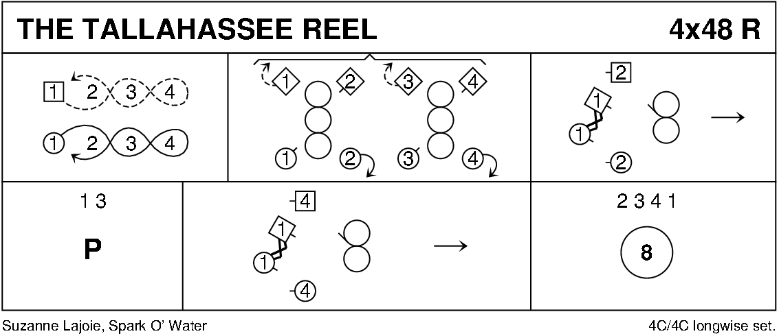 The Tallahassee Reel Keith Rose's Diagram