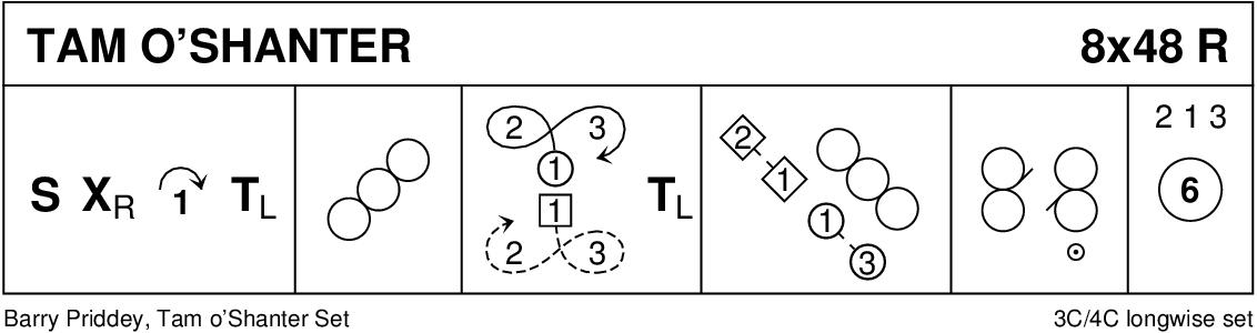 Tam O' Shanter (Priddey) Keith Rose's Diagram