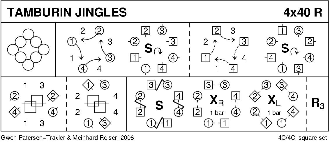 Tamburin Jingles Keith Rose's Diagram