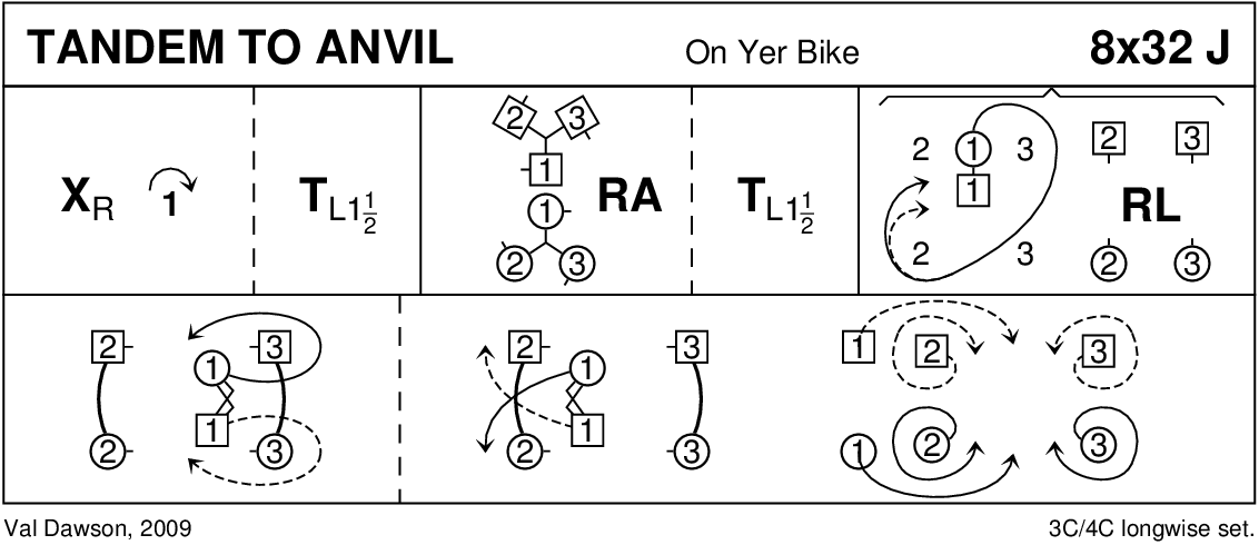 Tandem To Anvil Keith Rose's Diagram