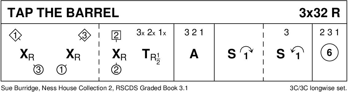 Tap The Barrel Keith Rose's Diagram
