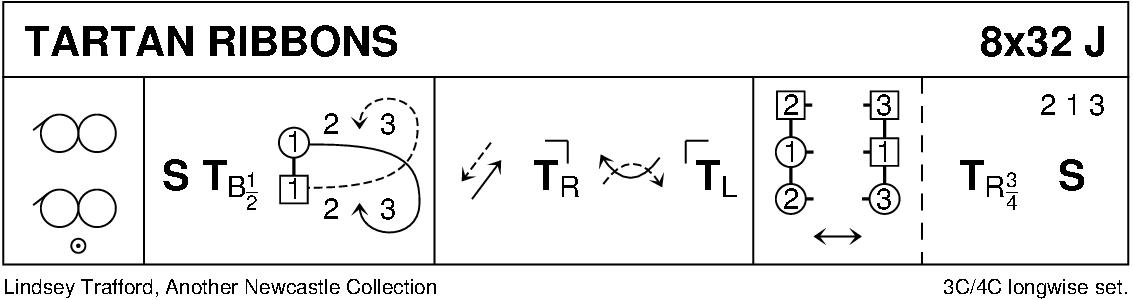 Tartan Ribbons Keith Rose's Diagram