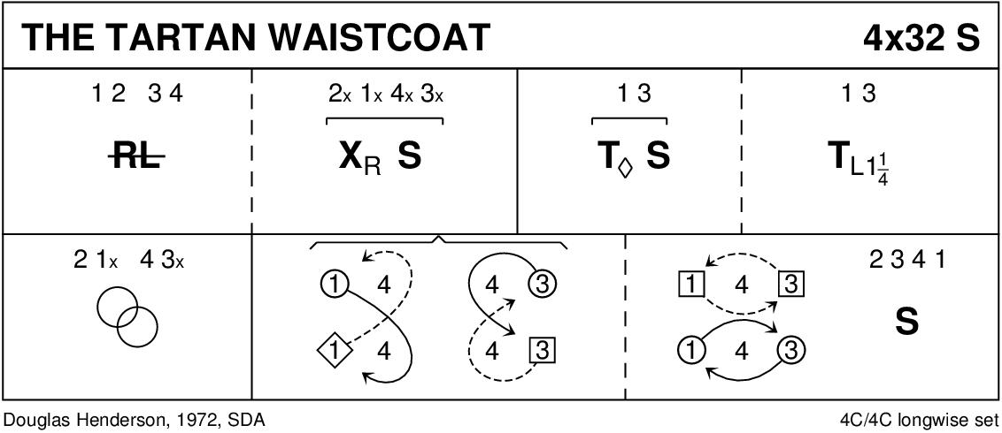 The Tartan Waistcoat Keith Rose's Diagram