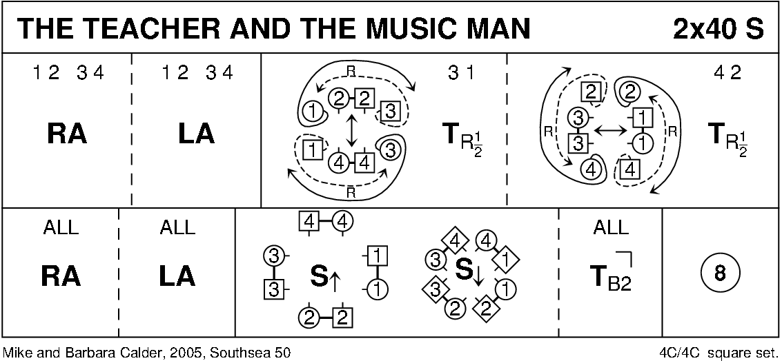 The Teacher And The Music Man Keith Rose's Diagram