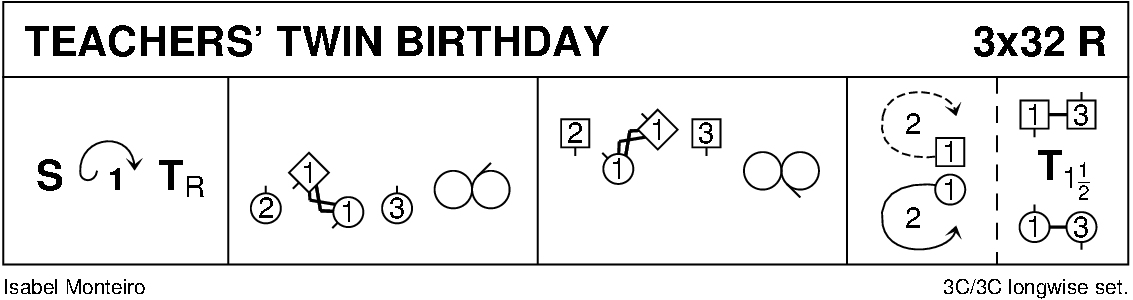 Teachers' Twin Birthday Keith Rose's Diagram