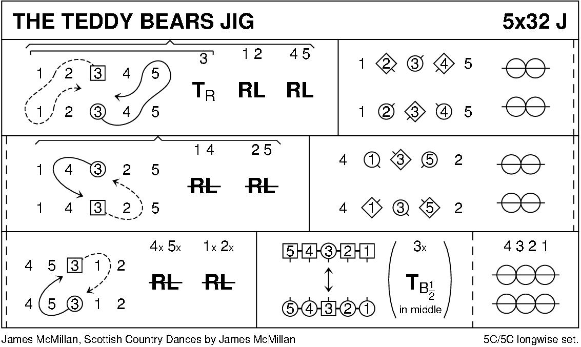 The Teddy Bears' Jig Keith Rose's Diagram