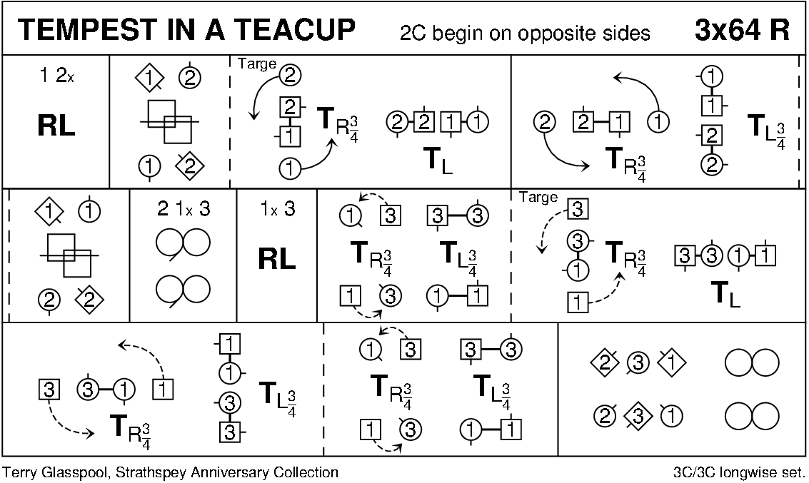 Tempest In A Teacup Keith Rose's Diagram