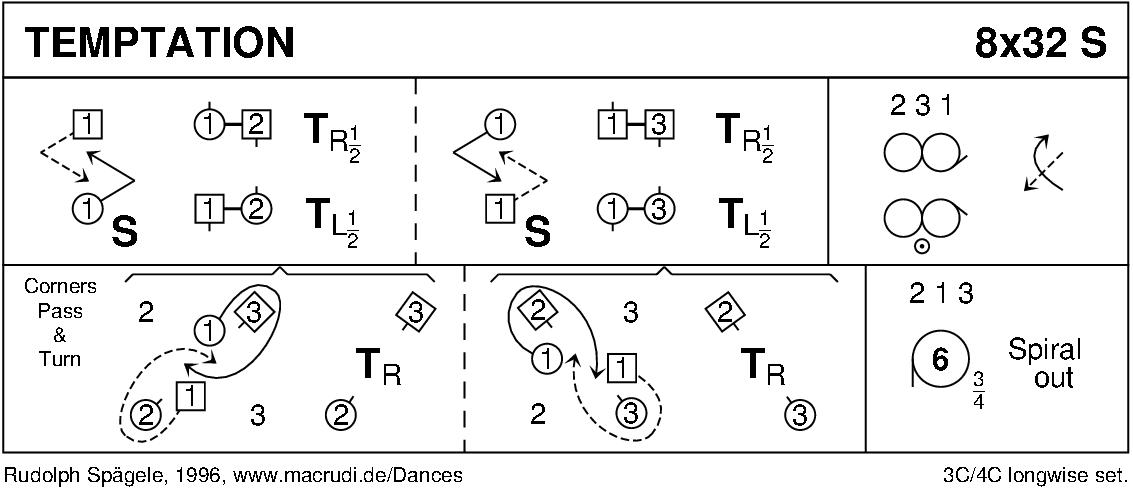 Temptation Keith Rose's Diagram