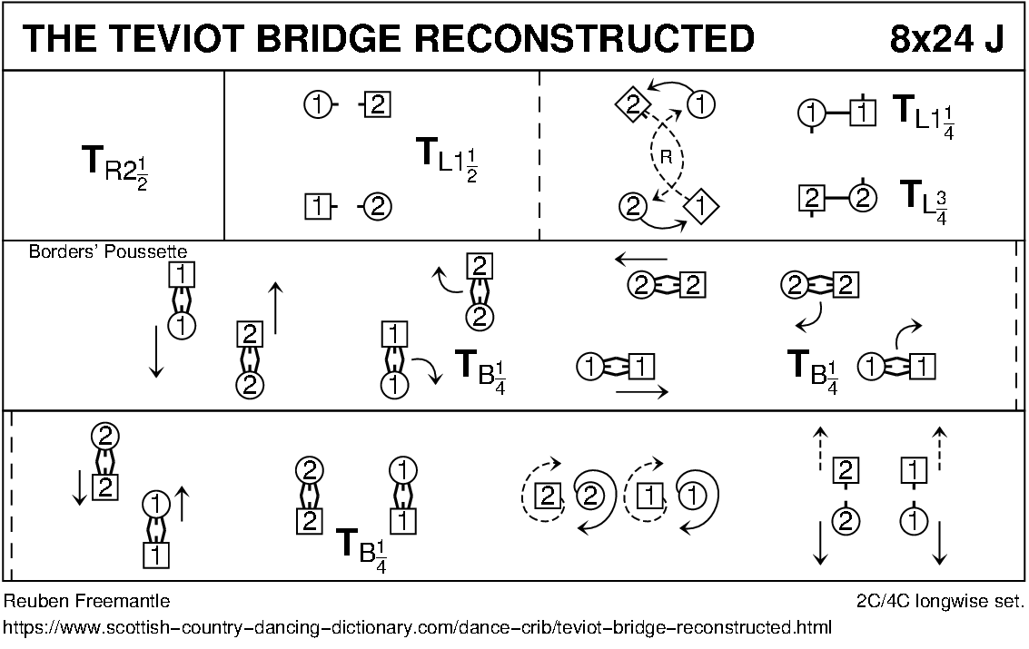 The Teviot Bridge Reconstructed Keith Rose's Diagram