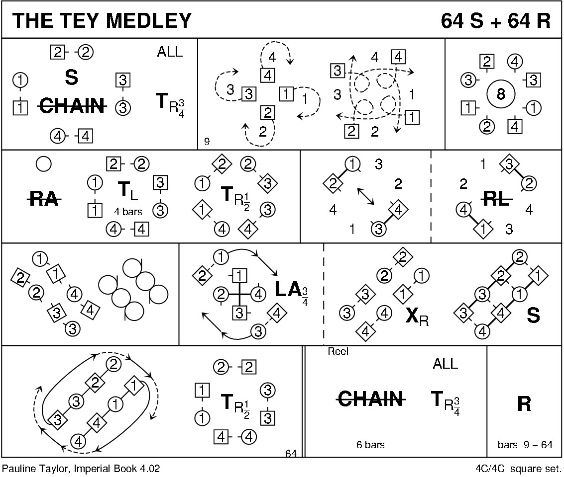 The Tey Medley Keith Rose's Diagram