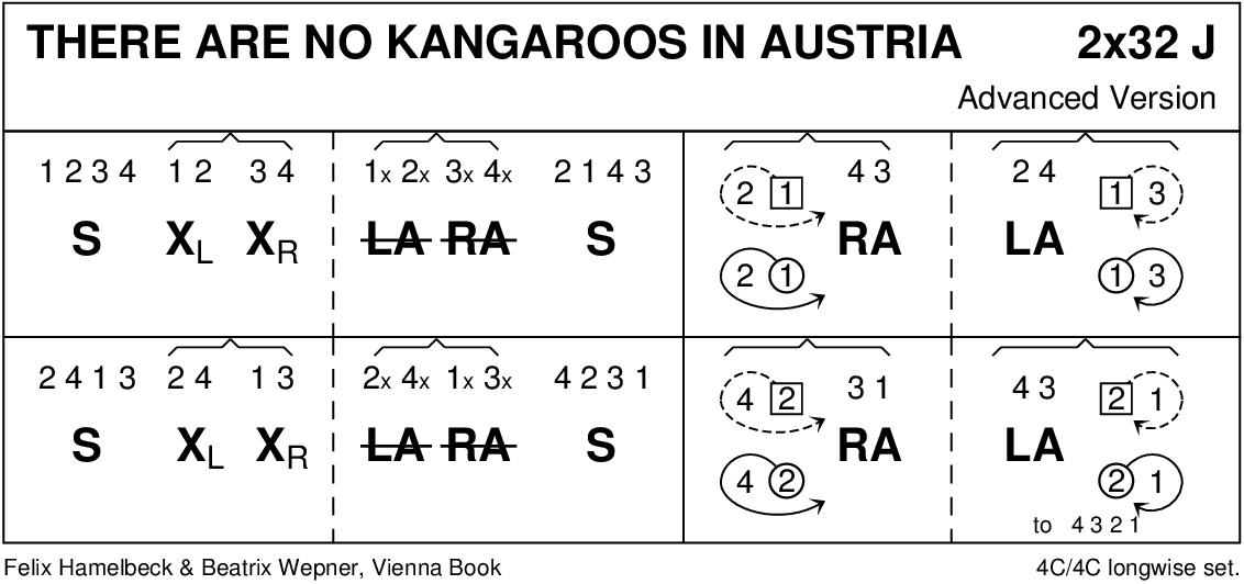 There Are No Kangaroos In Austria Keith Rose's Diagram