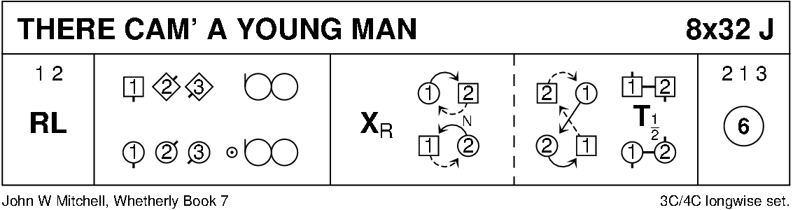 There Cam' A Young Man (Mitchell) Keith Rose's Diagram