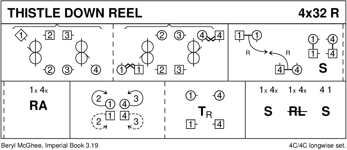 Thistle Down Reel Keith Rose's Diagram