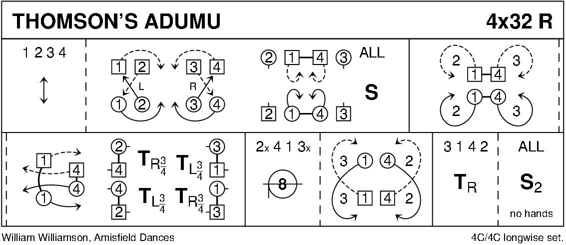 Thomson's Adumu Keith Rose's Diagram