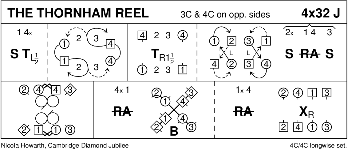 The Thornham Reel Keith Rose's Diagram