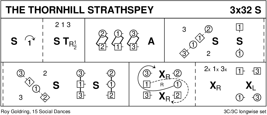 The Thornhill Strathspey Keith Rose's Diagram