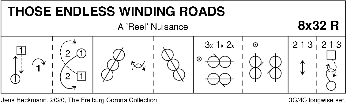 Those Endless Winding Roads Keith Rose's Diagram