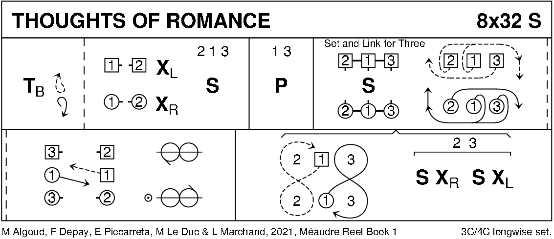 Thoughts Of Romance Keith Rose's Diagram